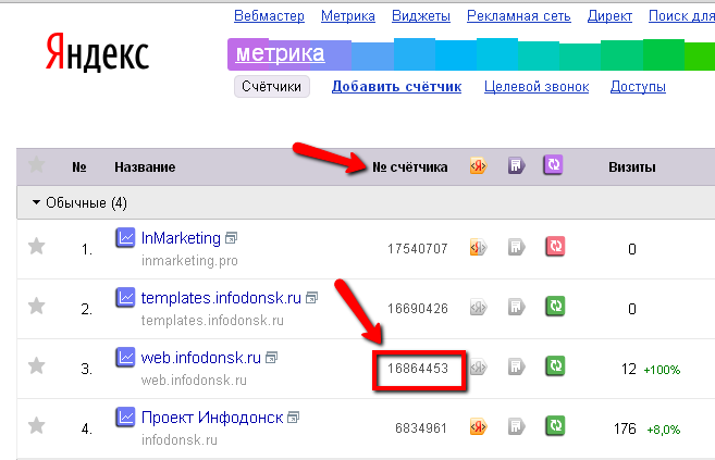 №_yandex_metrika