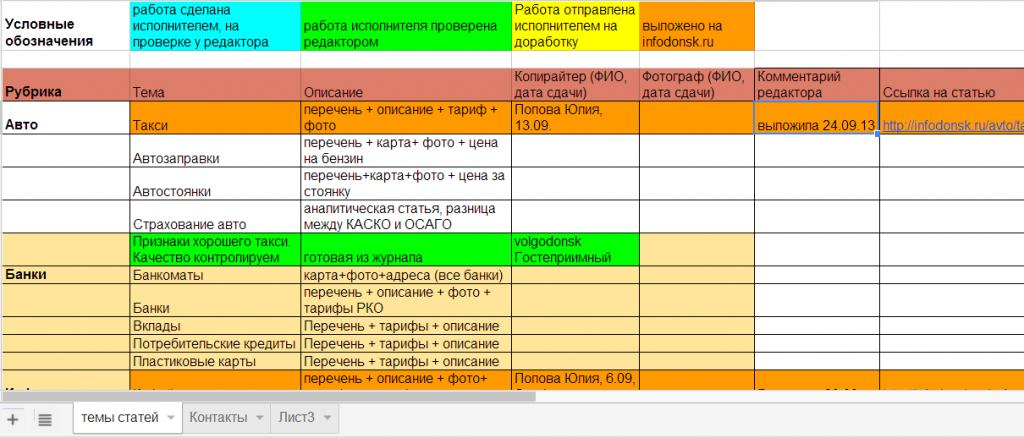 gdocs_temu_infodonsk