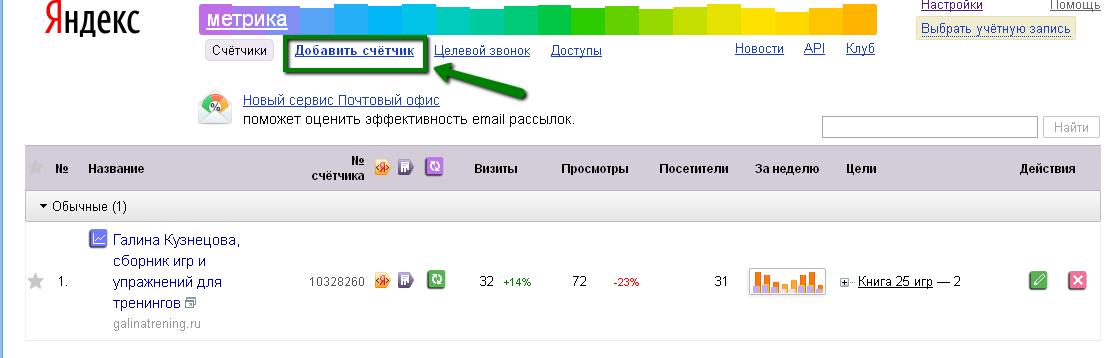02_яндекс_метрика