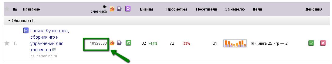 08_яндекс_метрика