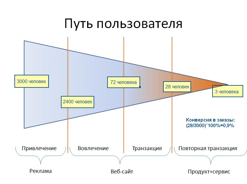 put-polzovatelya2