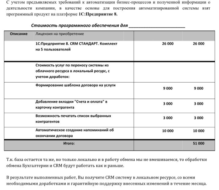 коммерческое_по_CRM